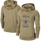 Cheap Women's Dallas Cowboys Nike Khaki 2019 Salute to Service Therma Pullover Hoodie